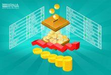 تکذیب خروج سایپا از صندوقهای ETF