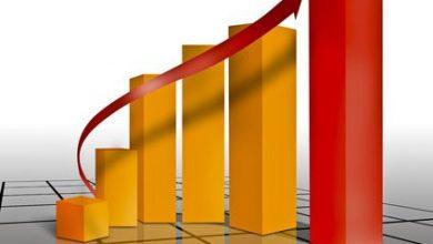 افزایش ۴۴۳۲۰ واحدی شاخص بورس