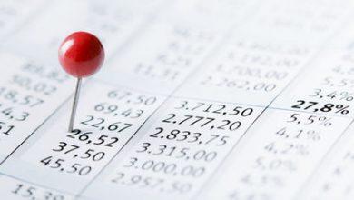 جزییات عرضه اولیه ۱۵ درصدی تامین سرمایه امین