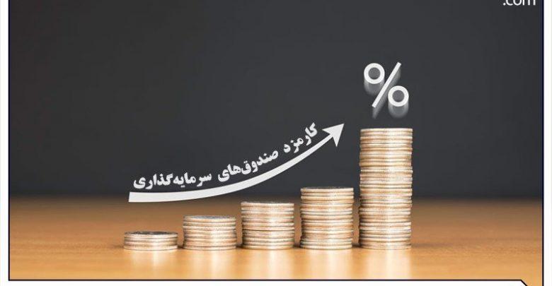 کارمزد صندوق های سرمایه گذاری چقدر است و چرا هزینه دریافت می شود؟